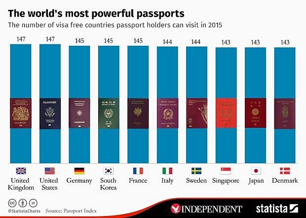 pasaporta-shqiptare